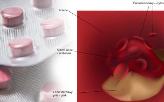 Léky na srážení krve