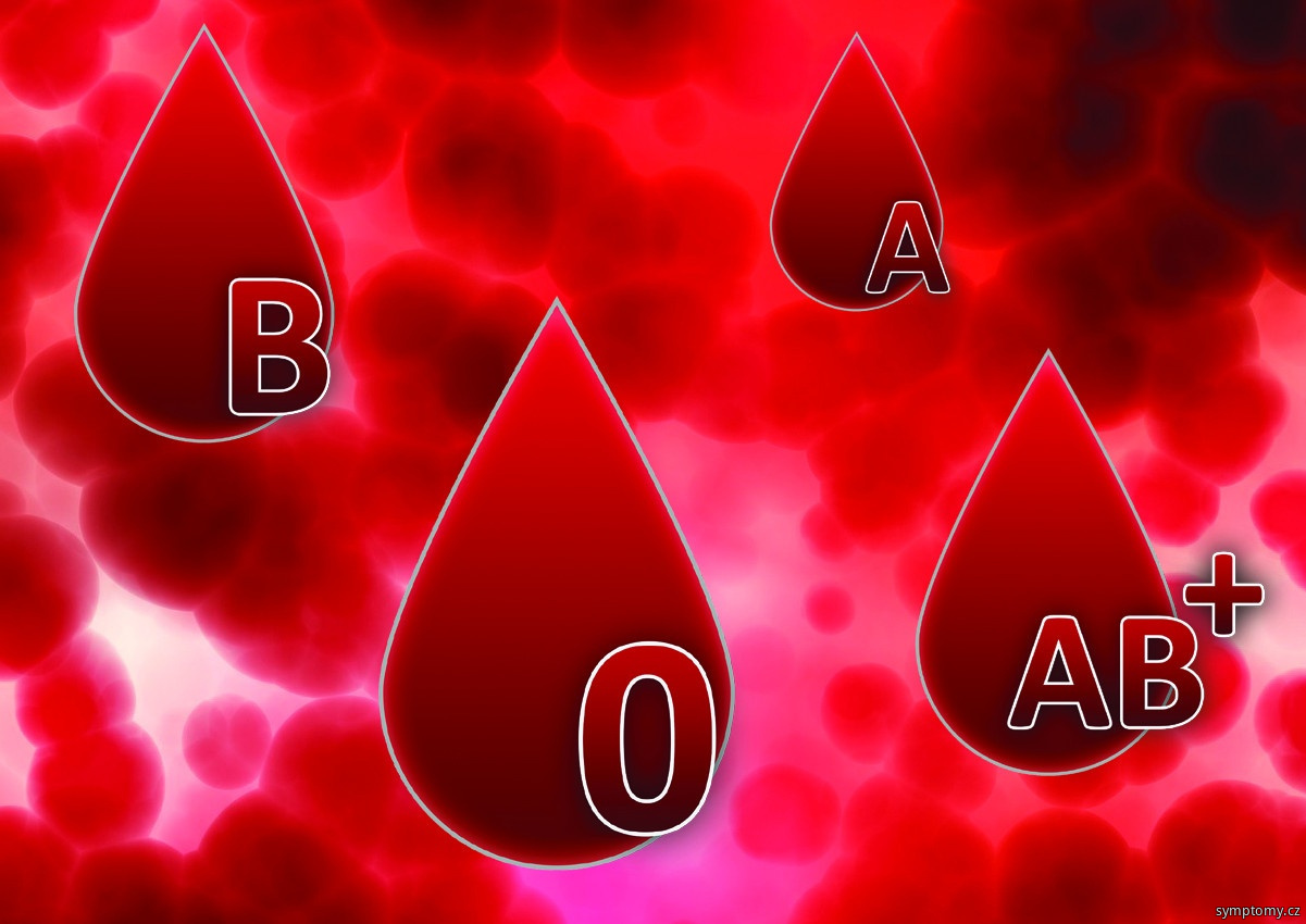 Nemoci podle krevních skupin